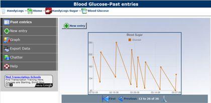 handylogs screenshot 10 aplicativos para controlo da saúde que tem de conhecer