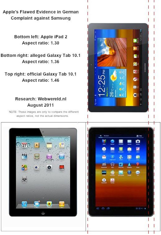 Apples Flawed Evidence apple, galaxy 10.1, Galaxy tab, iPad, pictures, Samsung, tablet