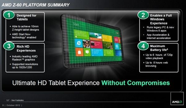 img amd z60 02 amd, pictures, Windows8