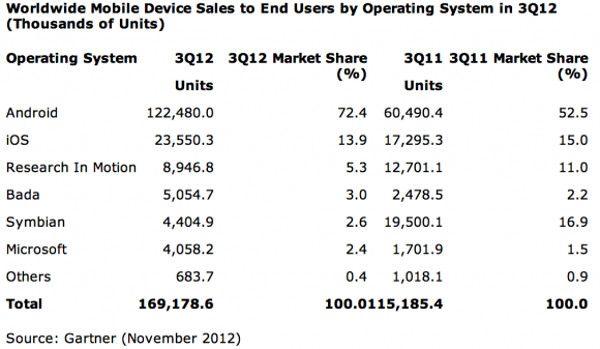 img bada windows 02 Android, apple, bada, iOS, microsoft, Samsung, WP8