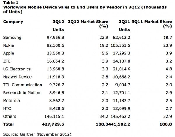 img bada windows 03 Android, apple, bada, iOS, microsoft, Samsung, WP8
