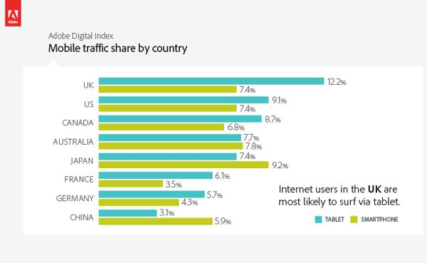 mobile_traffic_country
