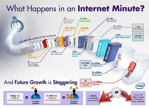 infographic_intel