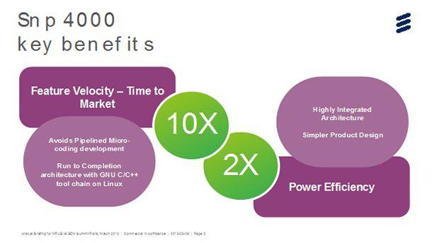 Key Benefits SPN 4000