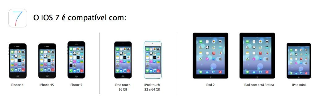 compatibilidade iOS7