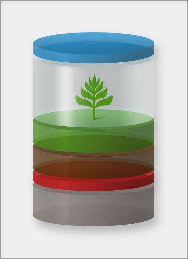 ecologia-sustentabilidade