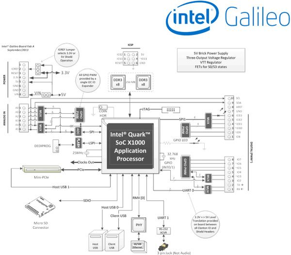 img_intel_galileo_arduino_02