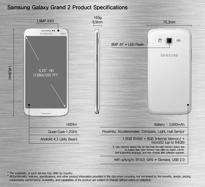 Galaxy-Grand-2-Product-Specifications