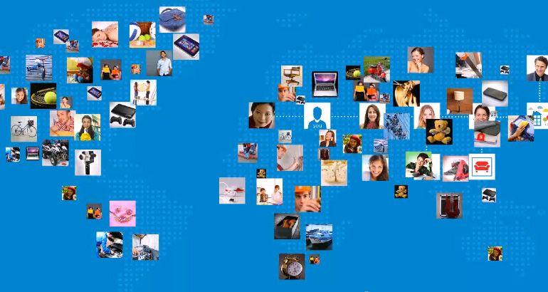 rede social de compras online PEOPLIKE.ME