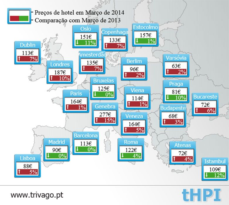 Mapa-tHPI-Europa