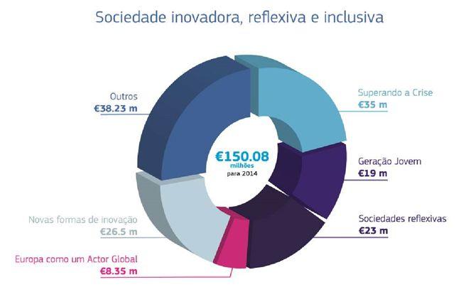Sociedade-Inovadora_reflexiva_inclusiva