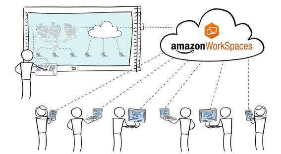 amazon-workspaces