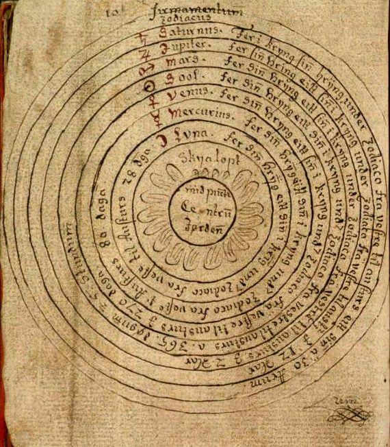 Manuscrito islandês, escrito por volta de 1750, demonstra o modelo geocêntrico.