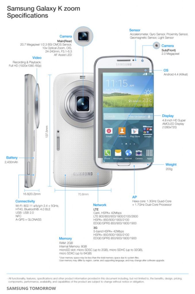 samsung-galaxy-k-zoom-specs-710x1070
