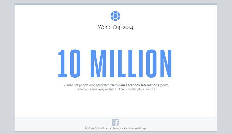 US-v-POR-Facebook-Total-