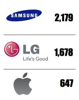smartphones_patent_numbers_2