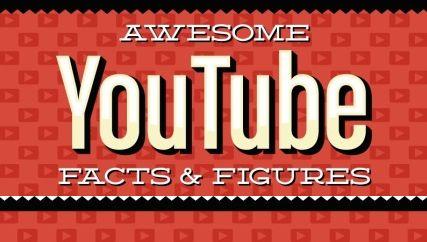 youtube destaque