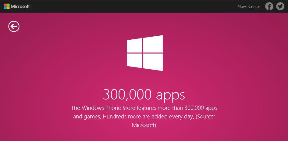 So Windows Phone com mais de 300 mil apps disponíveis