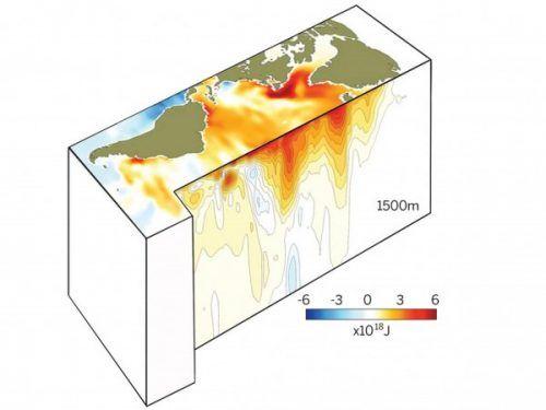 Calor depositado no Atlântico a até 1.500 m de profundidade. Regiões mais avermelhadas correspondem a maiores absorções de energia no período estudado. Crédito: Ka-Kit Tung; Xianyao Chen