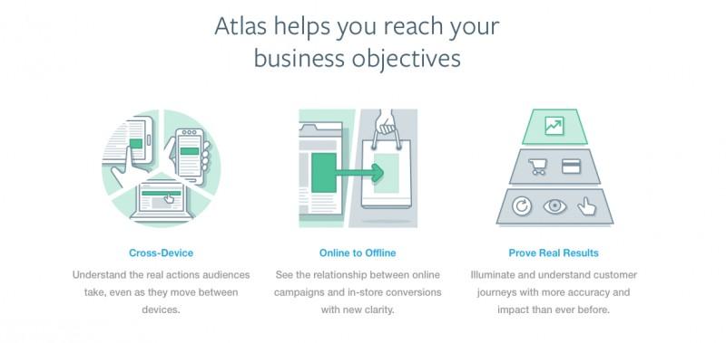 Atlas-facebook-techenet