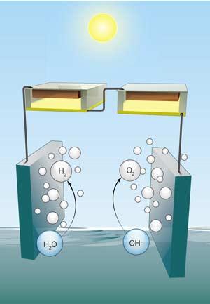 A eletricidade gerada pelas células fotovoltaicas de perovskita quebra as moléculas de água em hidrogênio (esq.) e oxigênio (dir.). Crédito: Science/AAAS