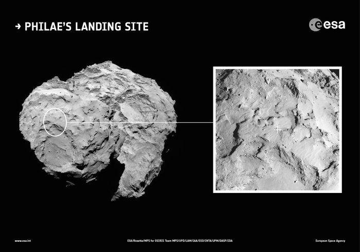 O local de pouso do veículo Philae está marcado pela elipse (esq.) e ampliado na imagem à direita. Crédito: ESA; Rosetta; MPS. Equipe OSIRIS:  MPS;UPD;LAM;IAA;SSO;INTA;UPM;DASP;IDA