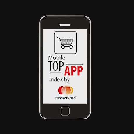 MasterCard Top App Index