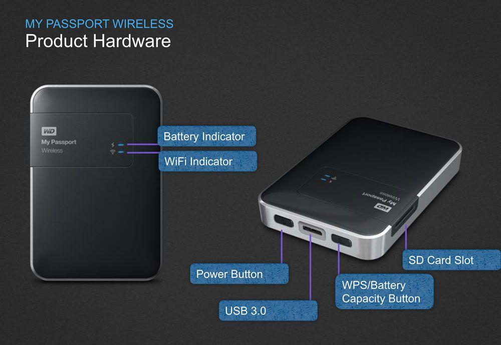 My Passport Wireless: O armazenamento em movimento