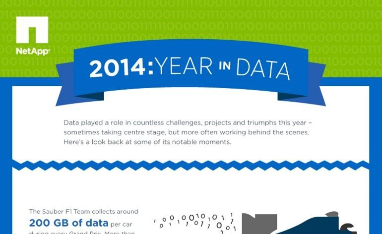 2014 em dados e o que 2015 nos reserva