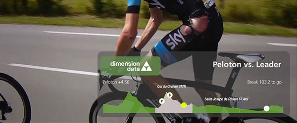 dimension-data-Tour-de-France3