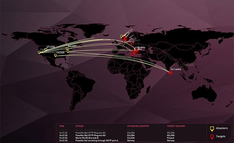 Mapa ThreatCloud Mundial de Ciberameaças