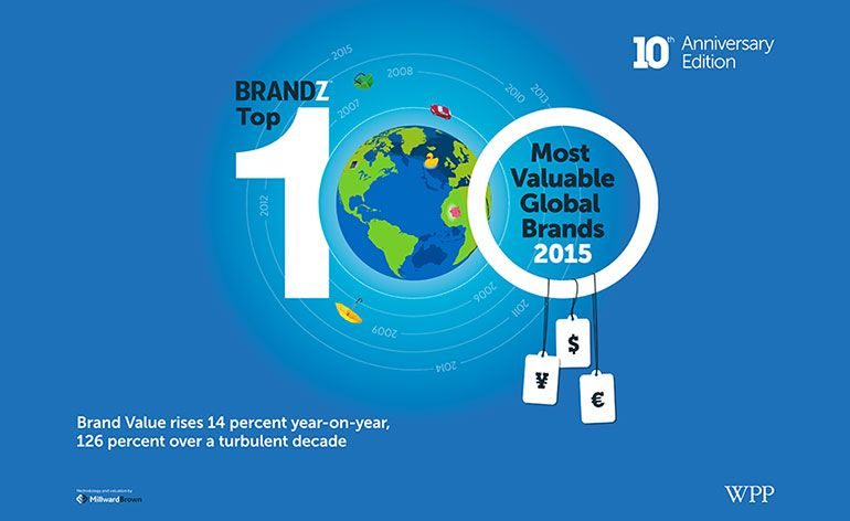 Huawei_ BrandZ Top 100 Global Brands'