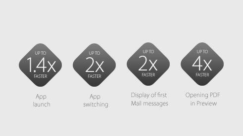 OS X El Capitan icrise-power