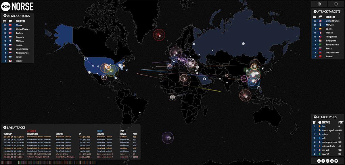 mapa de ciberataques NORSE