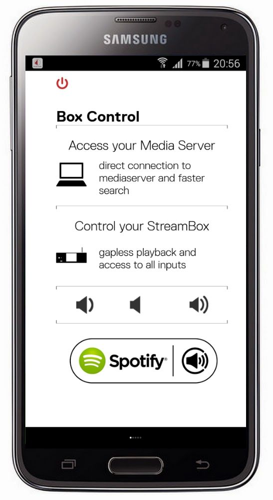 Smartphone Box Control+Spotify