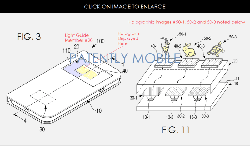 Samsung Holograma patente