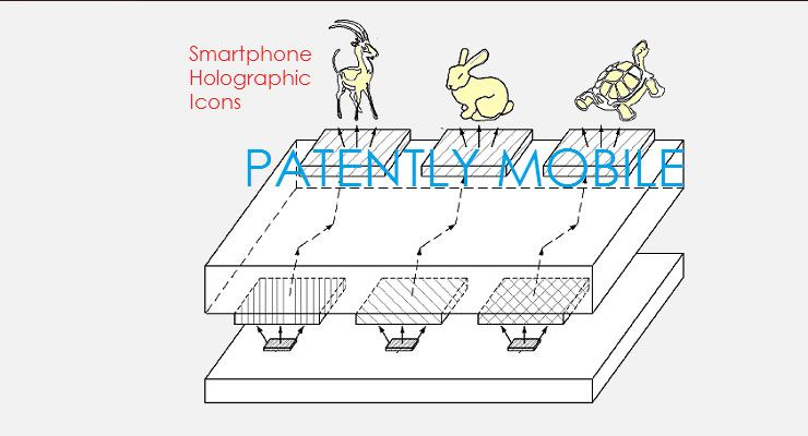 Samsung Patente Holograma