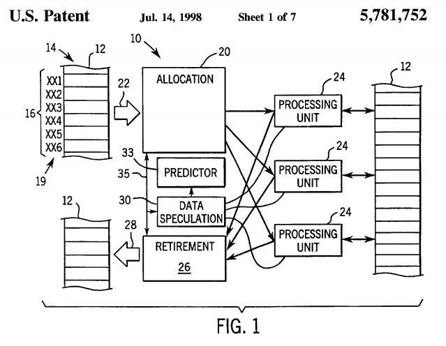 patente-WARF