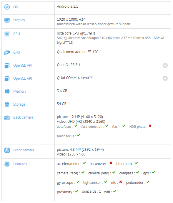 oneplus_mystery_device_gfxbench_entry