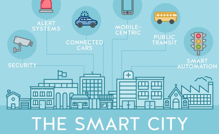 segurança das cidades inteligentes