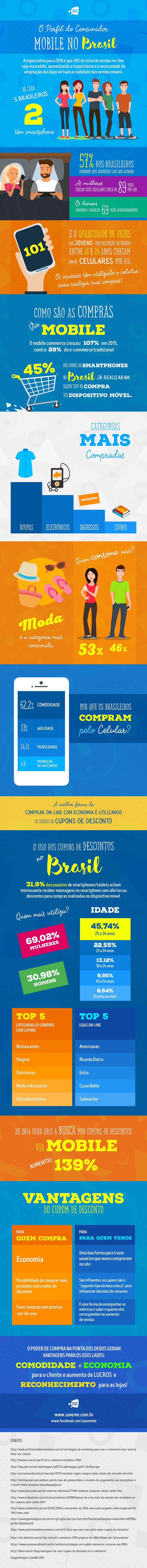 Perfil do Consumidor Mobile no Brasil