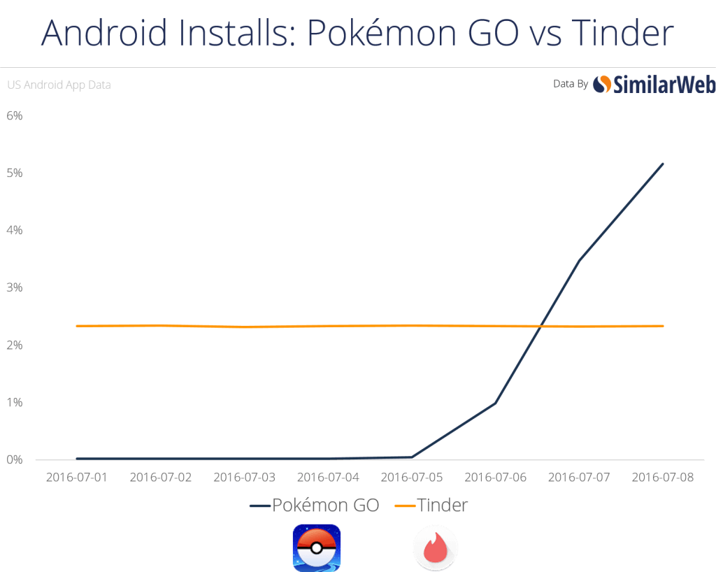 pokemon-go-wrecks-tinder