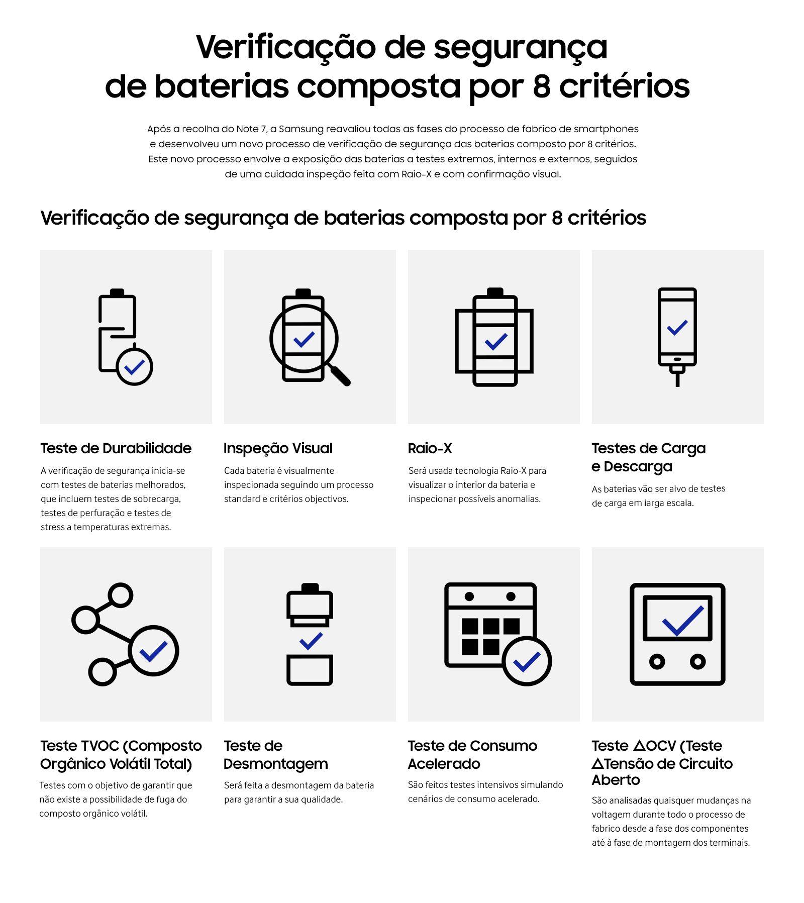 processo de verificação de segurança da Bateria, composto por 8 critérios