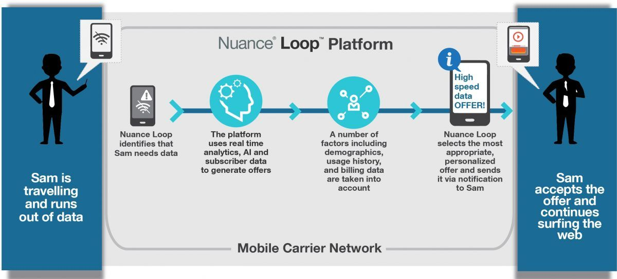 Nuance_Loop_Sam_2-16_update2