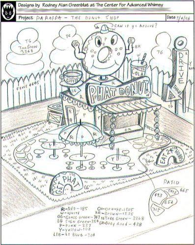 Como foi criada a arte de PaRappa
