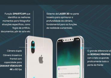 iPhone 8: Conheça os principais Rumores sobre o Novo Smartphone da Apple