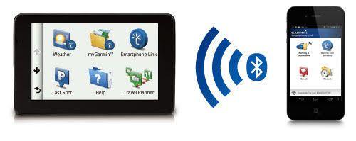 Smartphone Link