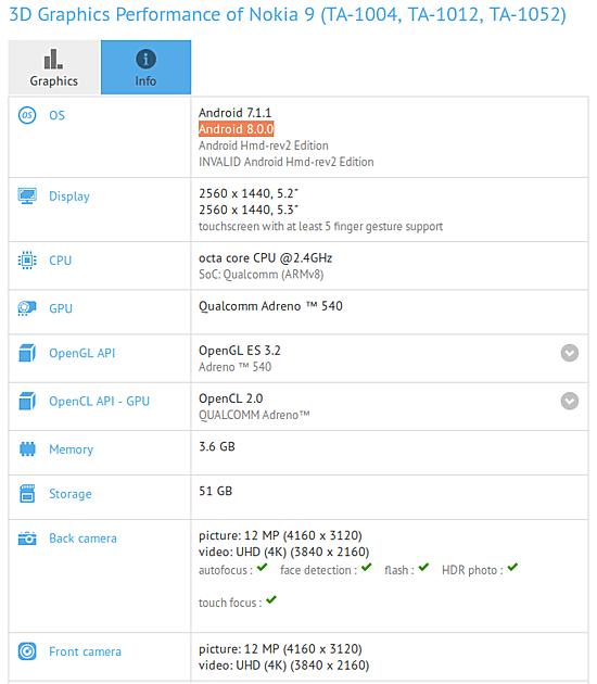 Nokia 9 GFXbench