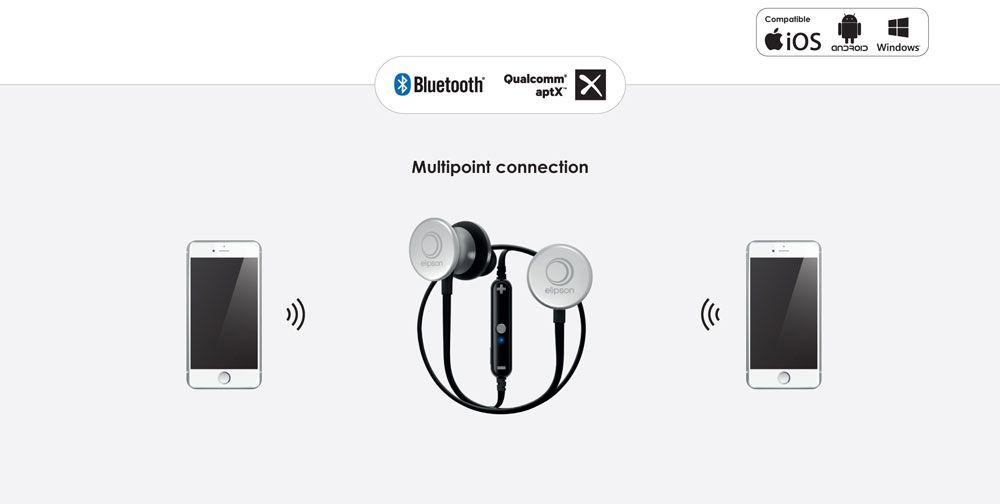 headphones in-ear Nº 1 da Elipson
