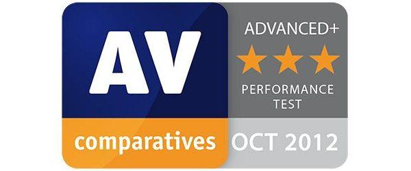 ESET obtém oitavo prémio consecutivo Advanced+